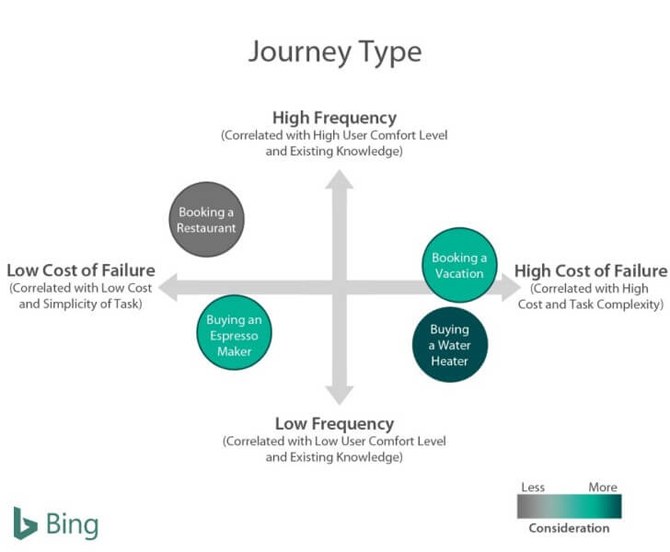 Bing CJD Journey Type-670x552