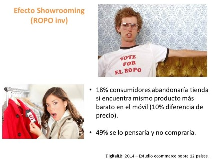 ROPO invertido o Efecto Showrooming